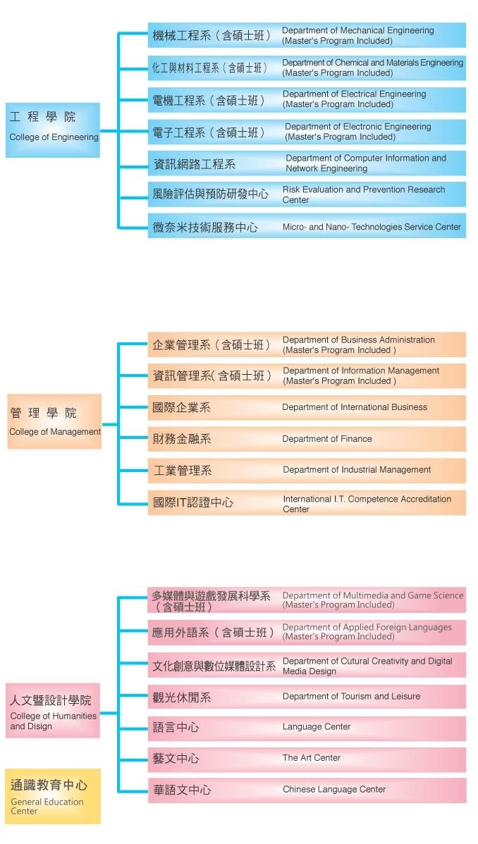 组织架构图【update:2012.12.18】